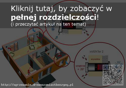 wentylacja-rozproszona-inventer-500